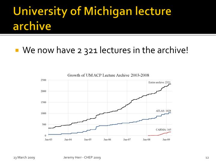 University of Michigan lecture archive