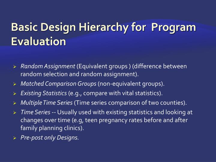Basic Design Hierarchy for