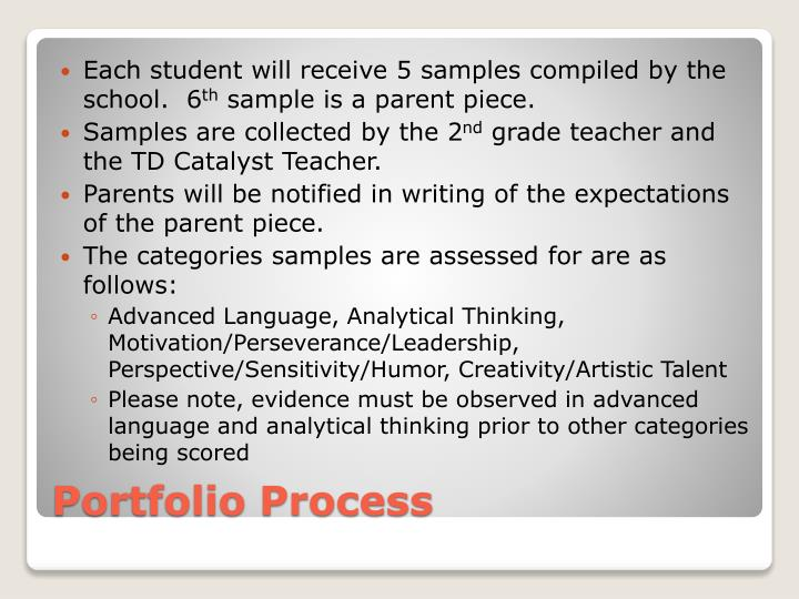 Each student will receive 5 samples compiled by the school.  6