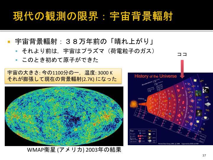 現代の観測の限界:宇宙背景輻射