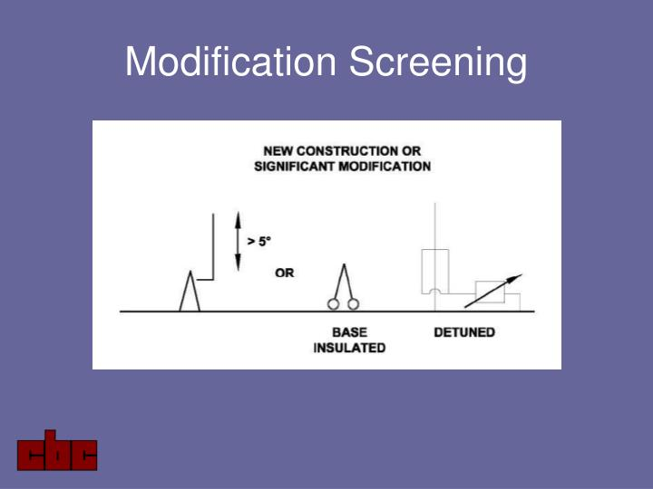 Modification Screening