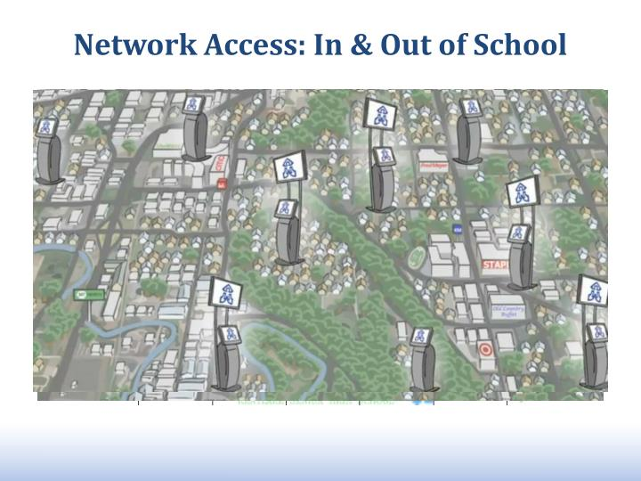 Network Access: In & Out of School