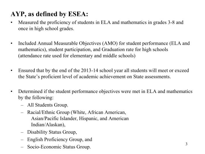 AYP, as defined by ESEA: