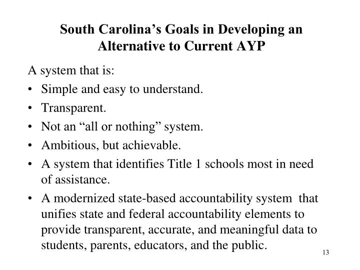 South Carolina's Goals in Developing an