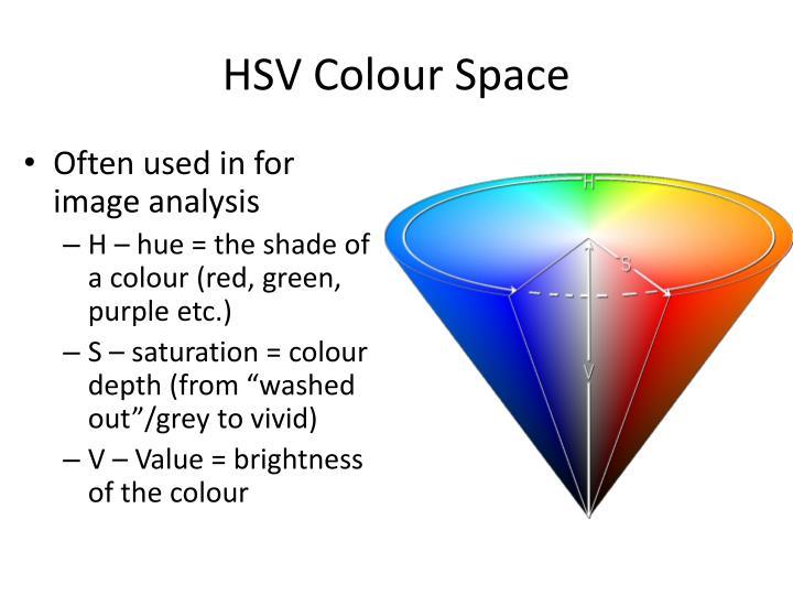 HSV Colour Space