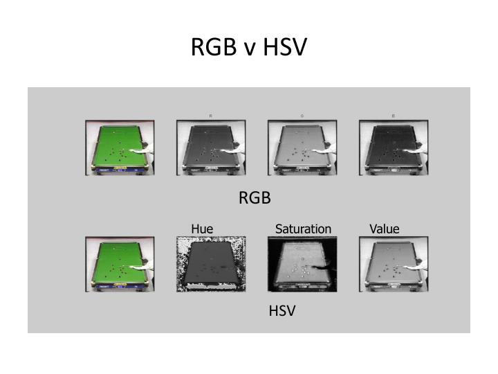 RGB v HSV