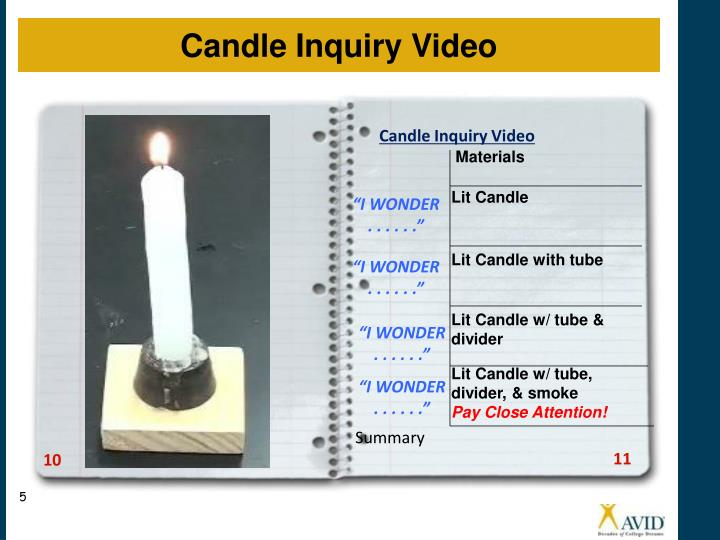 Candle Inquiry Video