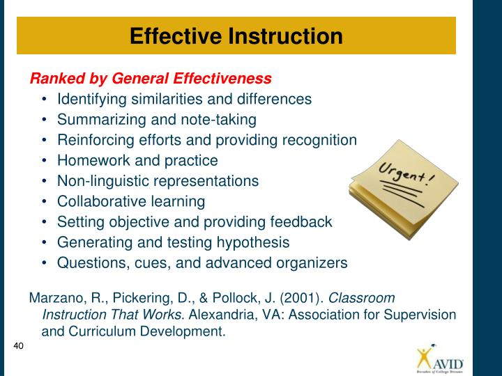 Ranked by General Effectiveness