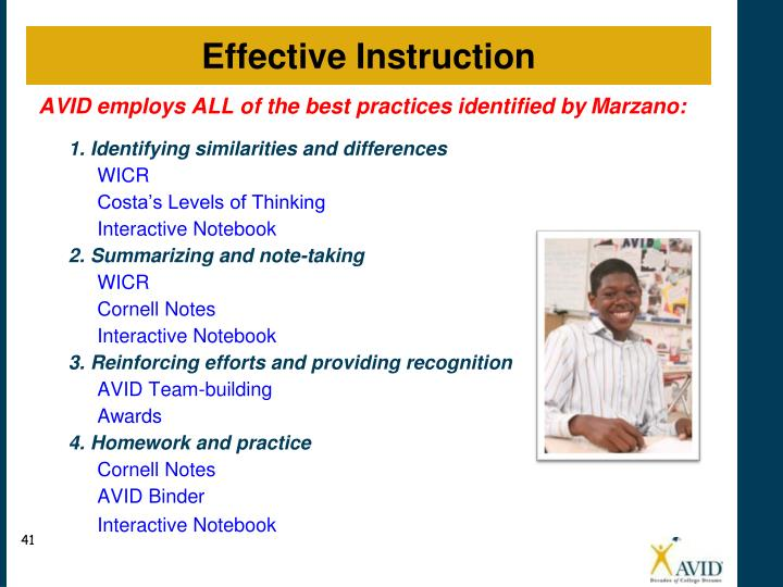 AVID employs ALL of the best practices identified by
