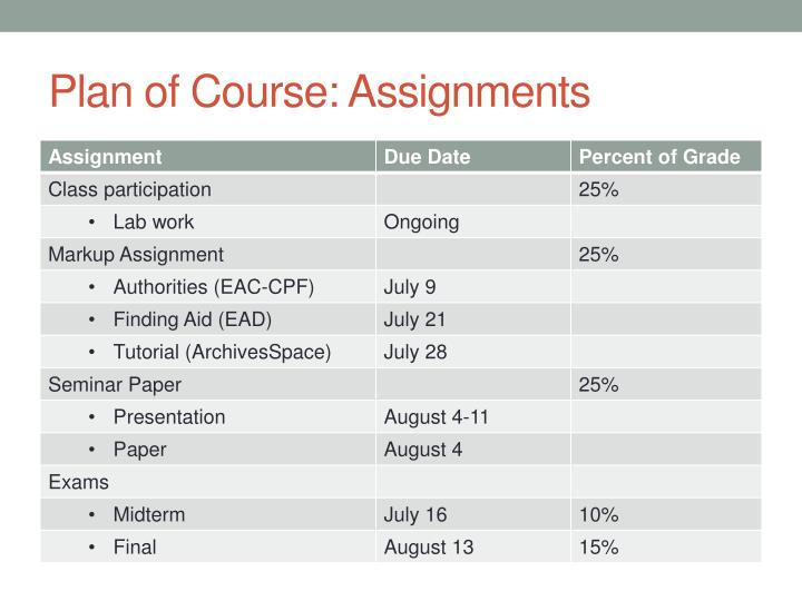 Plan of Course: Assignments