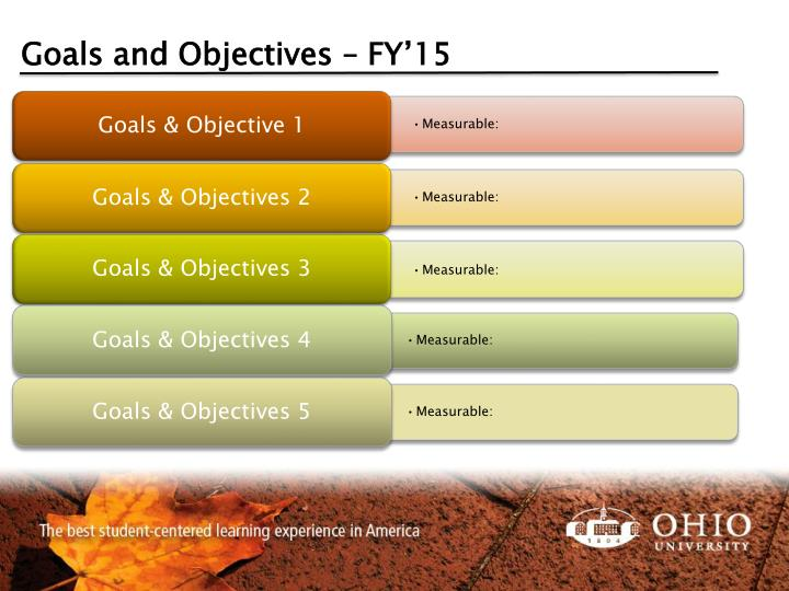 Goals and Objectives – FY'15