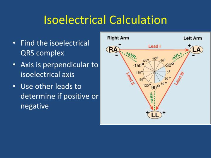 Isoelectrical