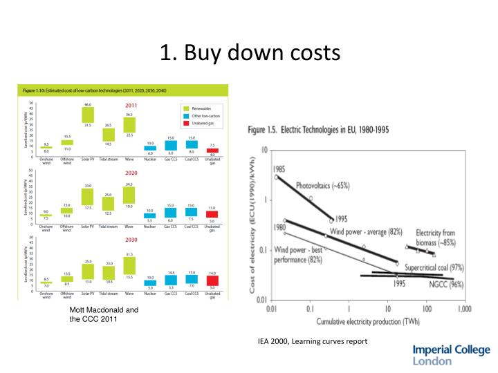 1. Buy down costs