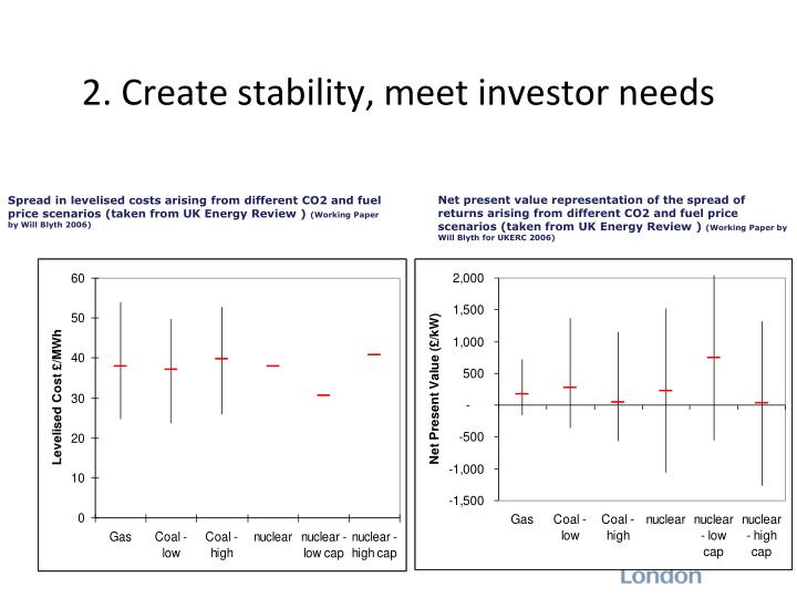 2. Create stability, meet investor needs