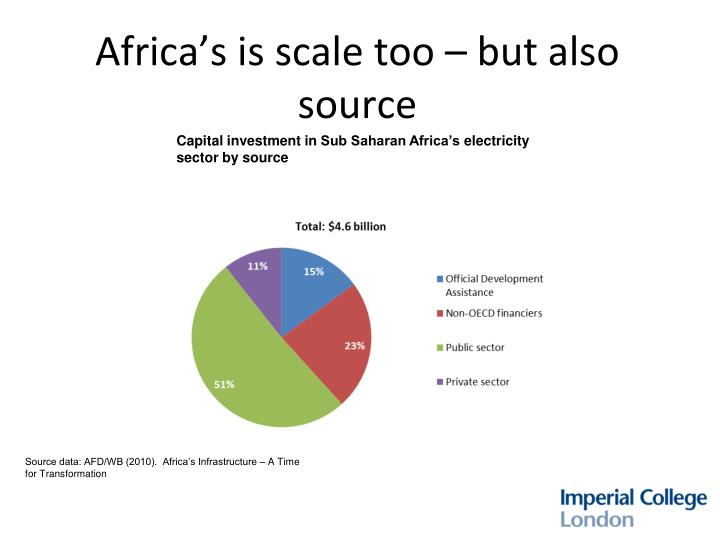 Africa's is scale too – but also source
