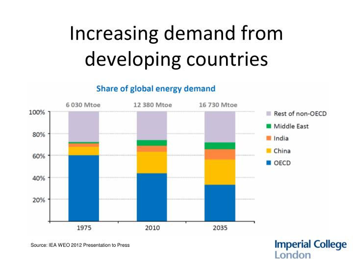 Increasing demand from developing countries