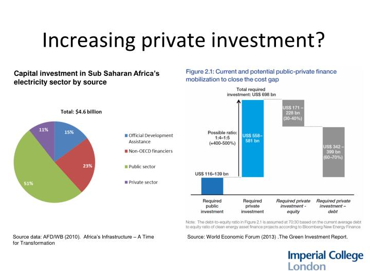 Increasing private investment?