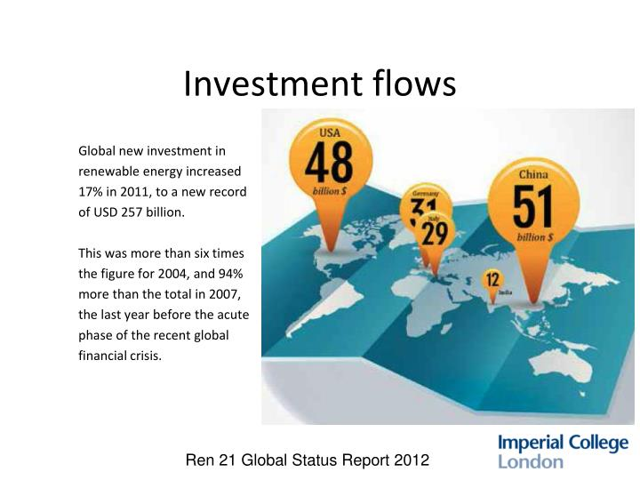 Investment flows
