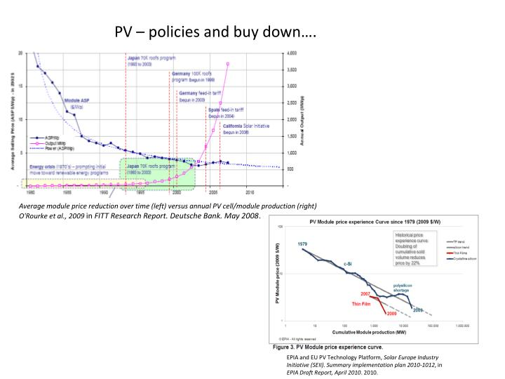 PV – policies and buy down….