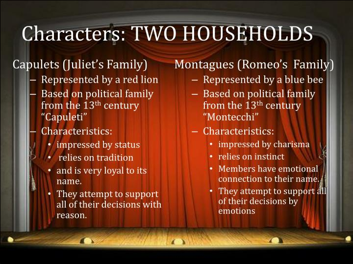 Characters: TWO HOUSEHOLDS