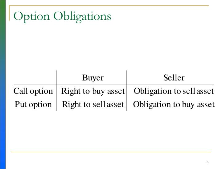 Option Obligations