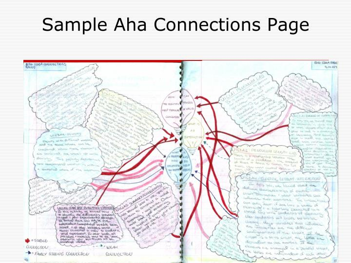 Sample Aha Connections