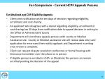 for comparison current hcpf appeals process