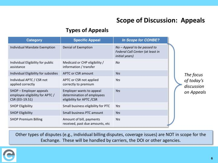 Scope of Discussion:  Appeals