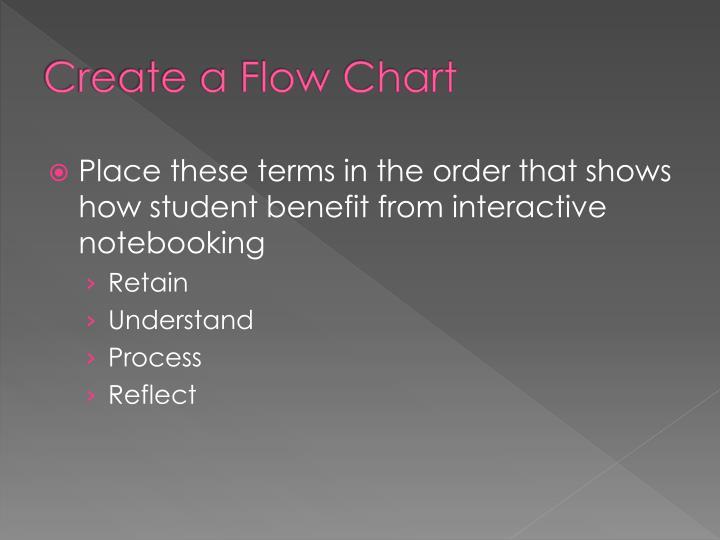 Create a Flow Chart