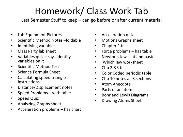 Homework/ Class Work Tab