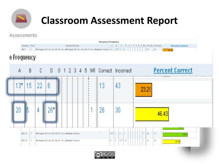 Classroom Assessment Report