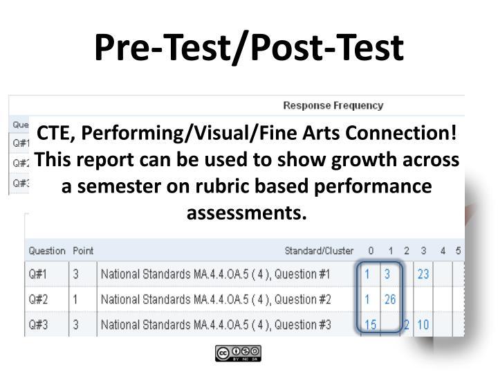 Pre-Test/Post-Test