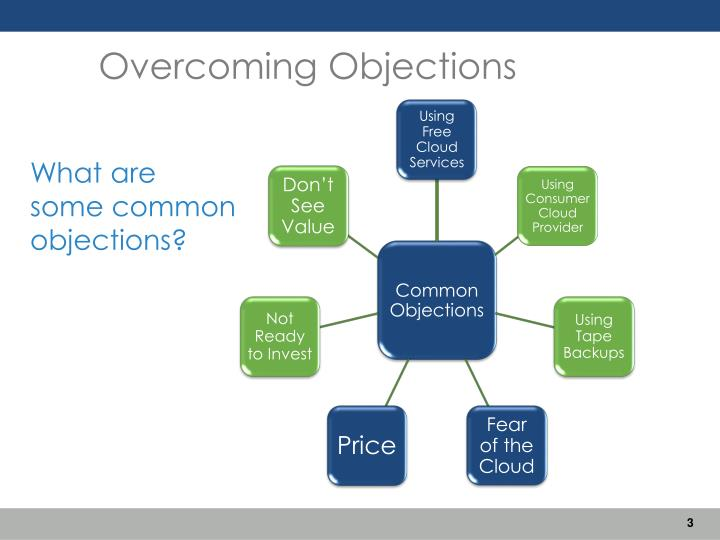 Overcoming objections1