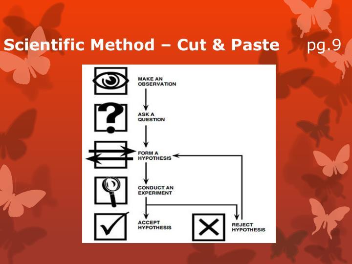 Scientific Method – Cut & Paste