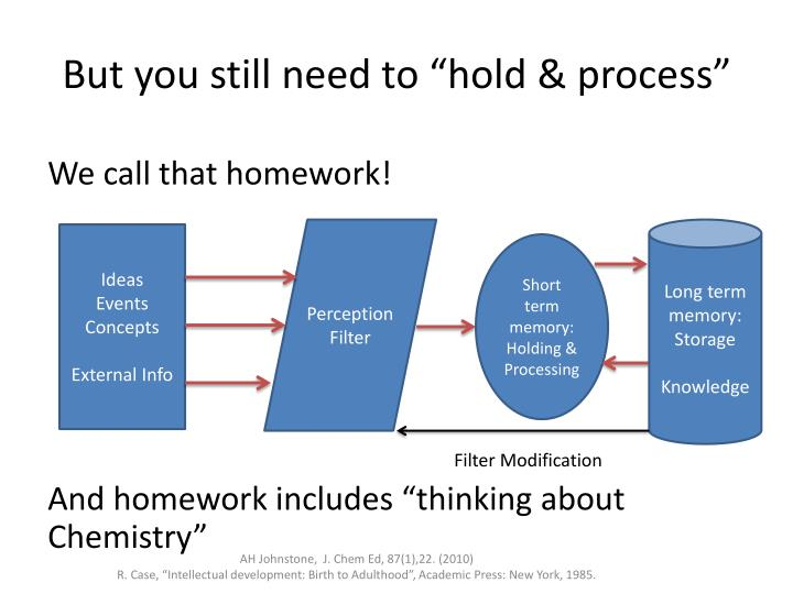 """But you still need to """"hold & process"""""""