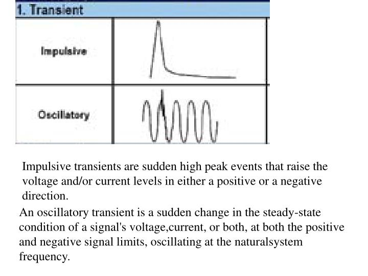Impulsive transients are sudden high peak events that raise the voltage and/or current