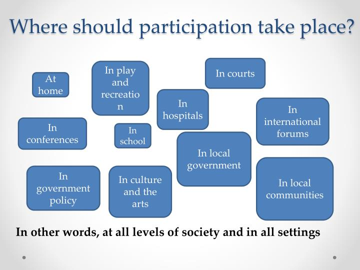 Where should participation take place?