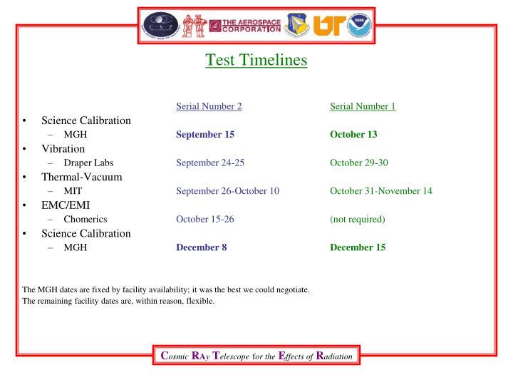 Test Timelines