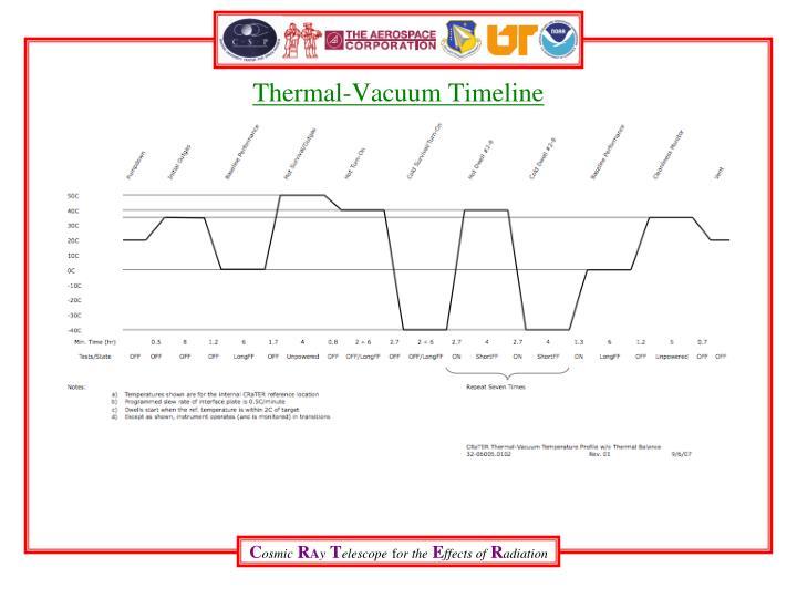 Thermal-Vacuum Timeline
