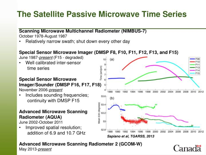 The Satellite Passive Microwave Time Series