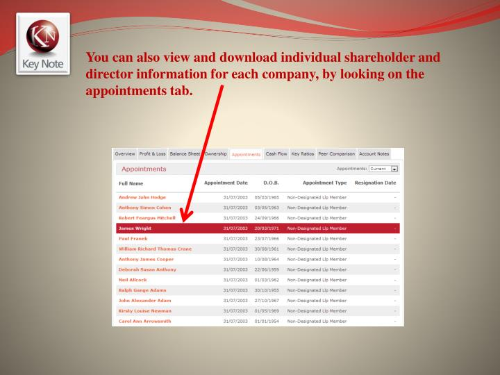 You can also view and download individual shareholder and director information for each company, by looking on the appointments tab.