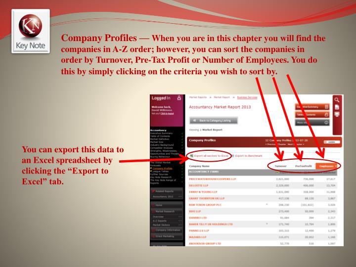 Company Profiles —