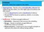 evidence scientific data that supports the claim