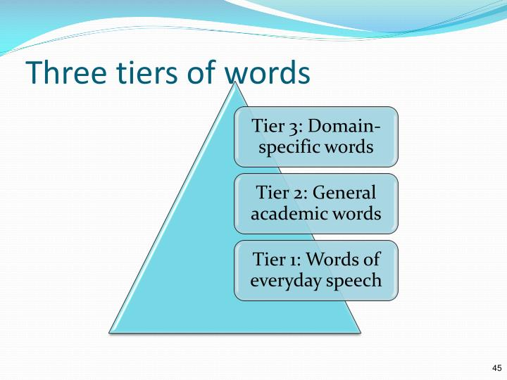 Three tiers of words