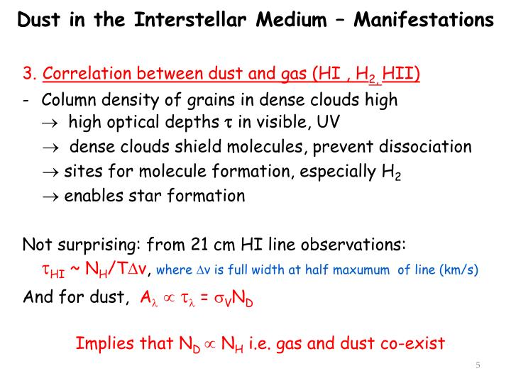 Dust in the Interstellar Medium – Manifestations