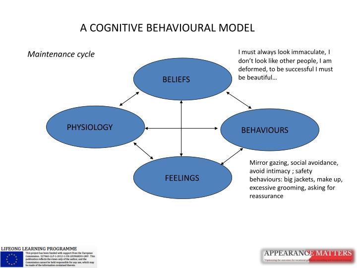 A COGNITIVE BEHAVIOURAL MODEL