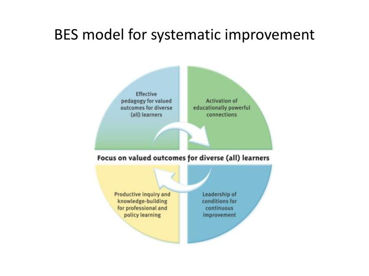 BES model for systematic improvement