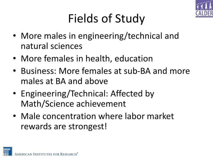 Fields of Study
