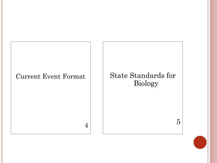 Current Event Format