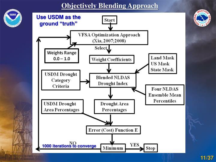Objectively Blending Approach